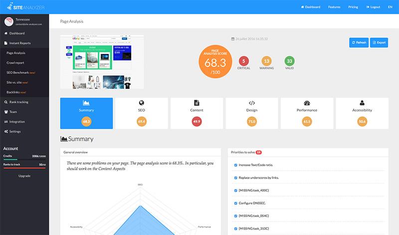Website Analysis and SEO Tools | Site Analyzer